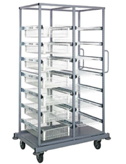 Wire Carts/Shelves/Floor Tracking systems